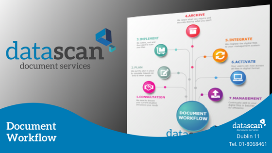 document work flow datascan