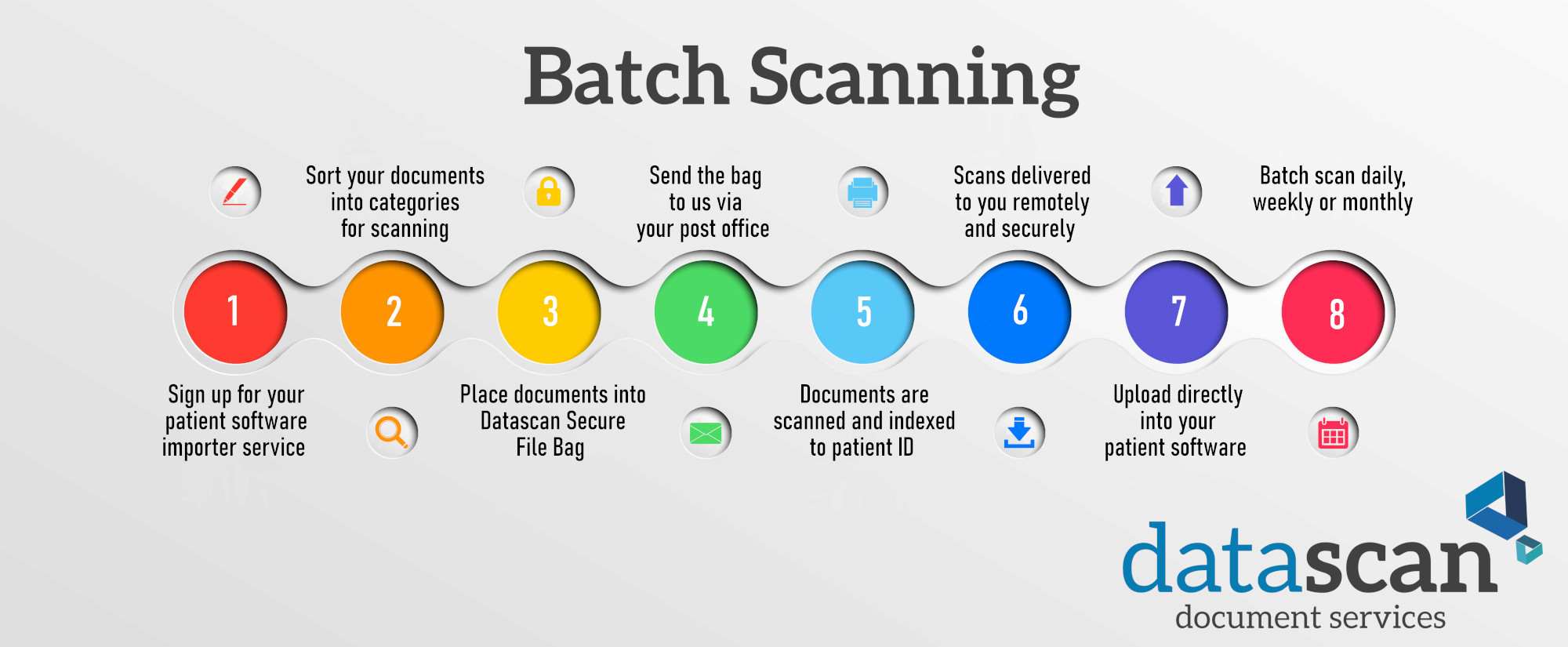 Batch Scanning Steps